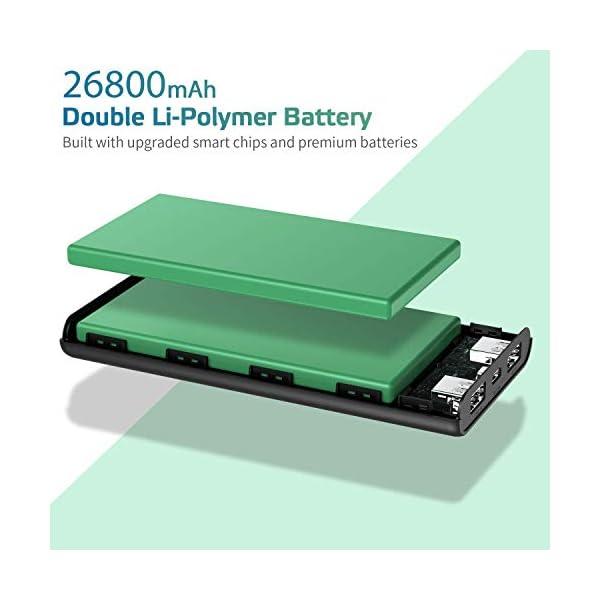 QTshine Power Bank 26800mAh, [Garanzia di 24 Mesi ] Caricabatterie Portatile Alta capacità Batteria Esterna con 2 Porte… 2 spesavip