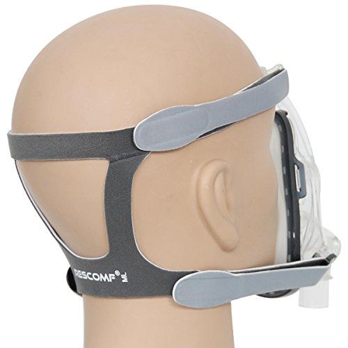 Couvre-tête universel pour masque nasal CPAP, Couvre-tête RESCOMF Fit  ResMed Respironics - Aucune fuite, bonne élasticité, taille moyenne/grande