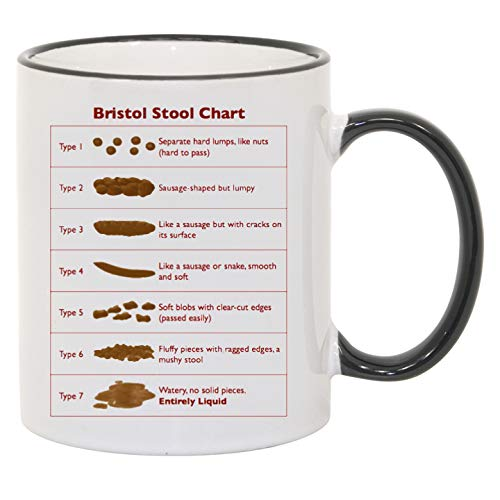 Bristol Stool...