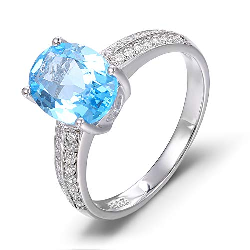 wiss Blue Topaz Ring 925 Sterling Silber ()