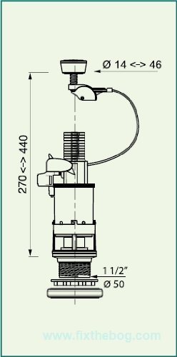 Wirquin Erfahrung jollyflush-Kabel betrieben Single Ventile