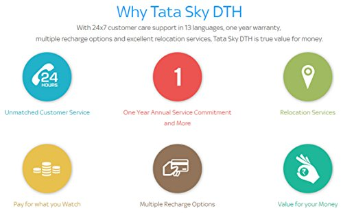 Tata Sky HD Set Top Box with 1 Year South Special Pack and 1 Year HD Access