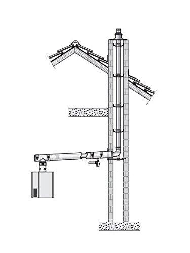 Buderus Grundbausatz GA-K Ø 80/125 mm, Schacht, raumluftunabhängig -