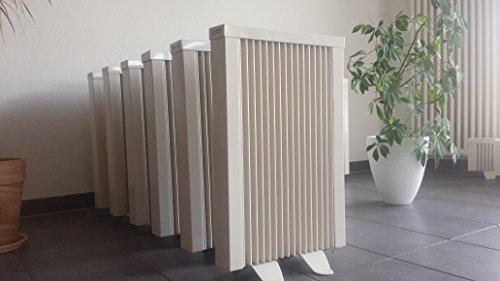 Elektroheizungen Paketset 6 Heizungen mit Standfüßen, Elektroheizungen Schnatterer, Elektroflachheizungen