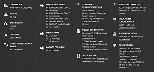 413CExbMHDL - [ebay] B&O PLAY by Bang & Olufsen Beoplay M5 True360 Multiroom Lautsprecher (AirPlay, Chromecast, SpotifyConnect) schwarz für nur 349€ statt 446€