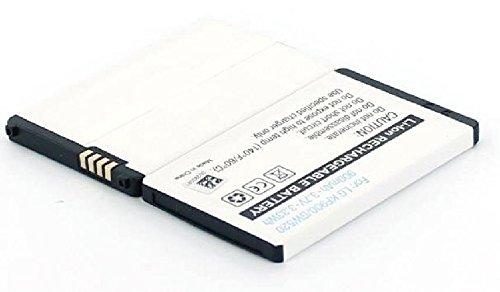 Handyakku kompatibel mit LG ELECTRONIC KS500