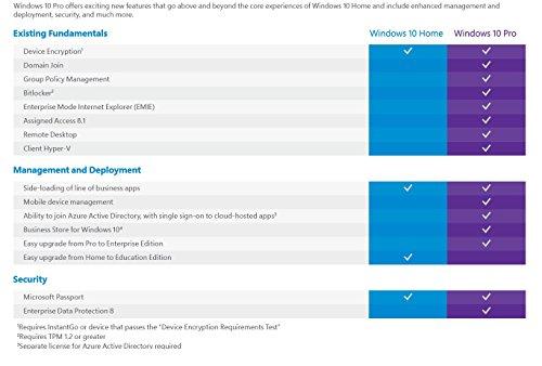 Windows 10 Professional 32/64 Bit USB Stick Deutsch und Key Vollversion [Software] Windows 10 - 2