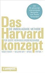 Das Harvard-Konzept: Die unschlagbare Methode für beste Verhandlungsergebnisse
