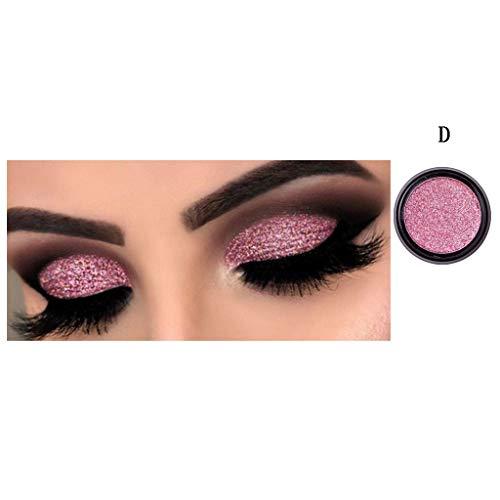 wyxhkj Ombre à paupières 1pcs palette de poudre d'ombre à paupières mat maquillage cosmétique Ombre à paupières à paillettes (D)