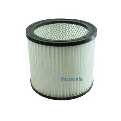 Microsafe® - Filter zu Einhell TH-VC 1930 SA TE-VC 2230 SA Faltenfilter waschbaar THVC