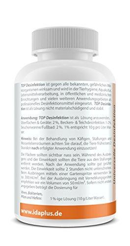 Dr. Hesse Tierpharma GmbH & Co. KG