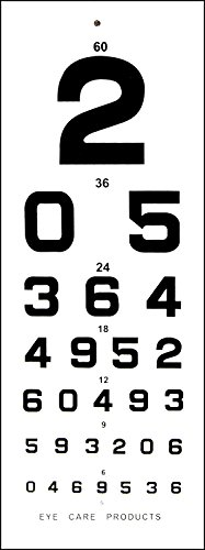 Snellen Augenabstand Vision Chart Numbers (Vision-chart)