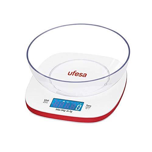 Ufesa BC1450 - Báscula de cocina Digital