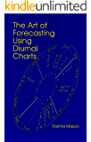 The Art of Forecasting Using Diurnal Charts