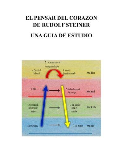 El Pensar Del Corazon De Rudolf Steiner: Una Guia De Estudio epub