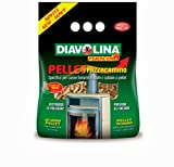 Pellet Pulizia Stufe Caldaie Canne Fumarie Spazza Camino Diavolina