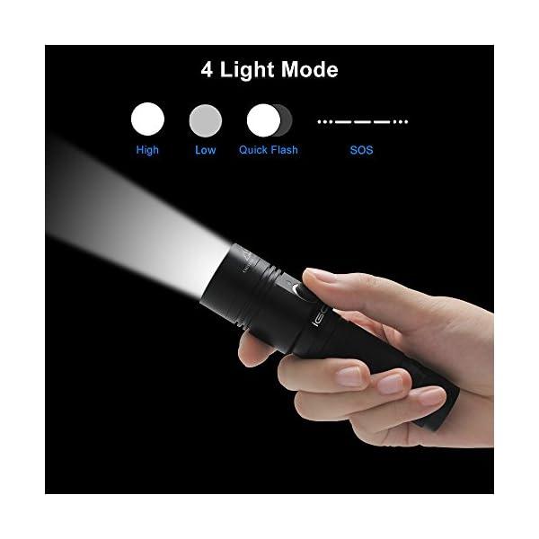 PuissanteIgoku De Led Rapide Rechargeable Usb Lampe Torche QdoEBeCxrW