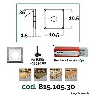 HM Wendeplatten - 4 Schneiden [quadratisch] L=10.5 x 10.5 K=1.5