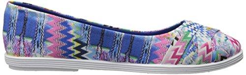 Blowfish Glo Wohnungen Print Rund Blue Banyan Textile rrFd0nzq