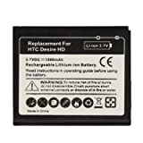 ZHAODONG Batterie exquise pour téléphone Portable Batterie pour HTC Desire HD...