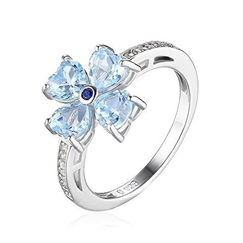 JewelryPalace 2.2ct en Forme de Coeur Naturel Bleu Ciel Topaze