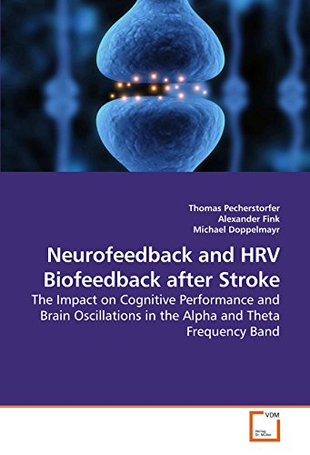 Neurofeedback and HRV Biofeedback after Stroke: The Impact on Cognitive Performance and Brain Oscillations in the Alpha and Theta Frequency Band