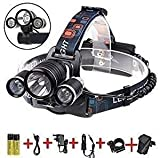 BabycarePro LED Head Torch Super Bright Rechargeable Waterproof 4 Modes Headlight 5000 Lumens