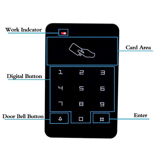 Zoom IMG-1 obo hands standalone rfid lettore