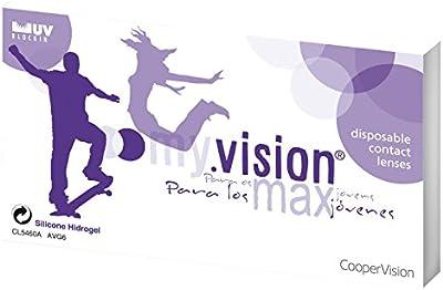 MY VISION MAX 6
