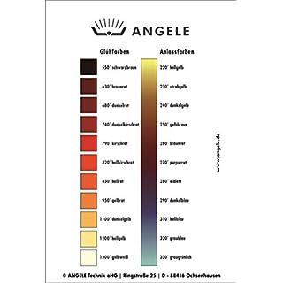 Farbtafel Anlass- und Glühfarben