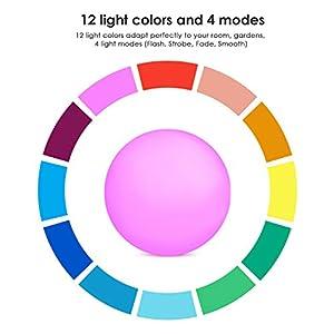 Albrillo RGB Lampada Solare, LED Luci Giardino Esterno con Telecomando, Diametro 30 cm con 12 Colori Regolabili, USB Ricaricabile, IP68 Impermeabile a forma di Rotonda, Adatta per giardino, piscina