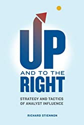 UP and to the RIGHT: Strategy and Tactics of Analyst Influence