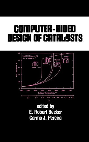 Computer-Aided Design of Catalysts: 51 (Chemical Industries)