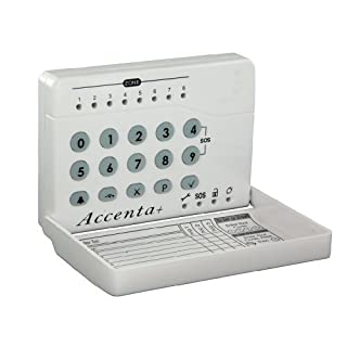 Accenta LED Keypad HWLEDKP
