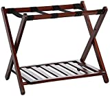 Luggage Racks Review and Comparison