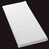80X40X4 CM QUILTED AND BREATHABLE CRADLE /PRAM /SWING /COT /CRIB MATTRESS SQUARE CORNERS (80x40x4 cm)