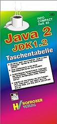 JAVA 2 / JDK 1.2 Taschentabelle