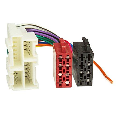baseline-connect-cable-adaptateur-pour-general-motors-chevrolet-camaro-sur-16pol-norme-iso