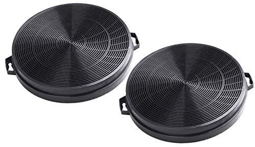 2x AquaHouse AH-CHF2 Filtro carbón activado compatible