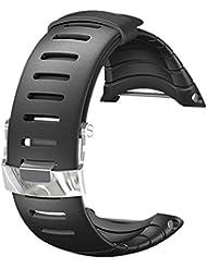 Core Armband