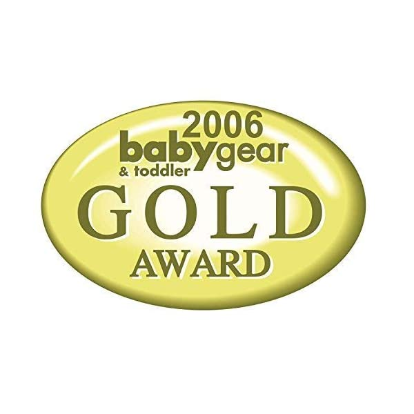 Nanny Baby Sensor Breathing Monitor (Monitor + 1 Pad) Nanny Medically certified device to monitor your baby's breathing throughout the night Loud alarm will sound after 20 seconds of no breathing or when breathing is slow Large sensor pad offers a wider sensing area to monitor your baby's Cot or Crib 3