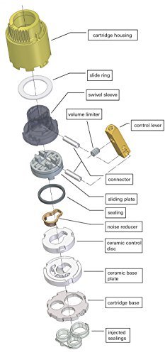 GROHE – Kartusche mit keramischem Dichtsystem, Ø 35 mm - 5