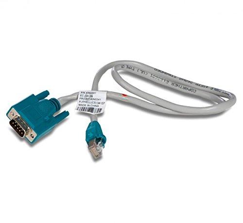IBM Datenkabel 40N5341 für SurePos 500 Systeme RS-232