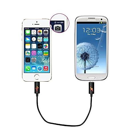 Original iProtect® Notfall-Ladekabel für Daten- und Stromübertragung von Micro USB