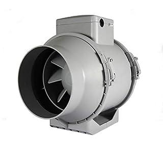 axialer Plastikrohrventilator dalap®AP Profi - Ø125mm