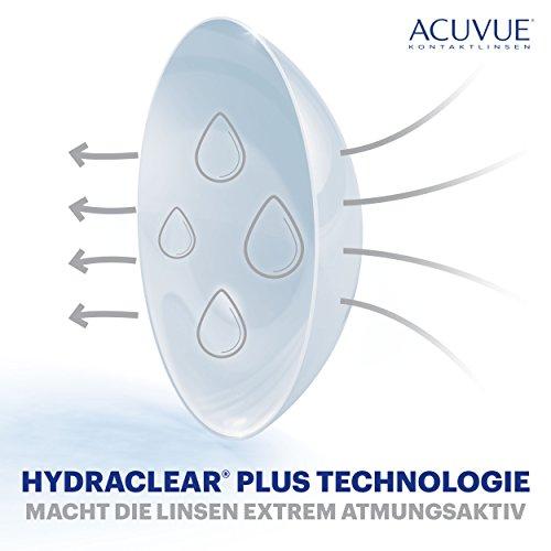 Acuvue Oasys 2-Wochenlinsen weich, 6 Stück / BC 8.4 mm / DIA 14 mm / -2.25 Dioptrien - 5