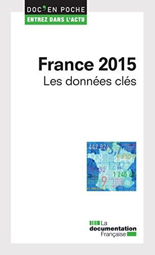France 2015 - Les données clés