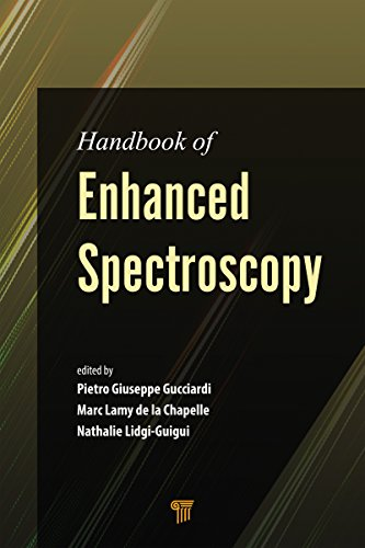 Handbook of Enhanced Spectroscopy (English Edition)
