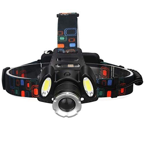 20W Zoomable Scheinwerfer wiederaufladbare Scheinwerfer Kopf wasserdicht einstellbare Stirnband für Outdoor Camping Wandern - schwarz