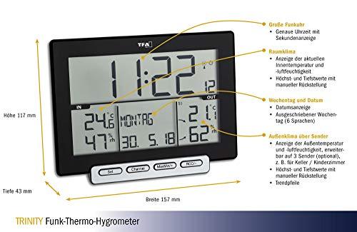 TFA Dostmann Trinity Funk-Thermo-Hygrometer, für Raum- und Außenklima, inklusive Thermo-Hygrosender